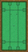 Balklinetafel met standaardmarkeringen