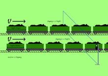 Twee verschillende treinen die met dezelfde snelheid rijden