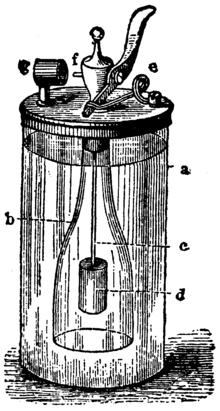 Döbereiner's lamp: a. ガラスシリンダー b. オープンボトル c. ワイヤ ード zince. ストップコック f. nozzleg. プラチナスポンジ