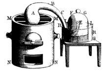 Lavoisierende Zersetzungsluft