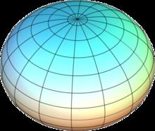 Schema van een afgeplatte sferoïde