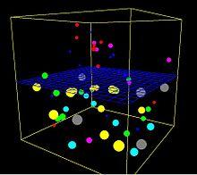 Dit is een opname uit een driedimensionale computersimulatie van het proces van osmose. Het blauwe gaas is ondoordringbaar voor de grotere ballen, maar de kleinere ballen kunnen erdoor. Alle ballen stuiteren rond