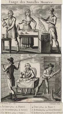 Træsnit fra 1800, der forklarer de nye decimalmål i Frankrig.