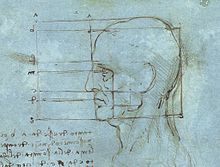 Leonardo da Vinci's studie van het menselijk hoofd