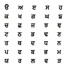 Gurmukhi-Alphabetisch, ohne Vokale.