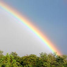 Rainbow in Budapest zeigt die Farben des sichtbaren Spektrums.