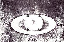 Tekening van Saturnus door Robert Hooke in 1666