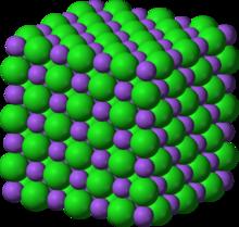 Chemische structuur van natriumchloride