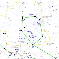 Capella is de helderste ster in Auriga