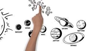 Media afspelen Een eenvoudige video-uitleg over het zonnestelsel