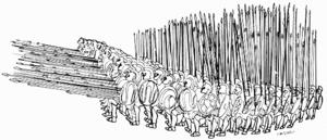De Macedonische phalanx: de schilden zijn kleiner en lichter dan bij een traditionele hopliet phalanx, de sarissa is twee keer zo lang als de traditionele speren.