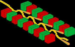 Werking van de ontstopper. 1: magneten, 2: elektronenbundel, 3: synchrotronstraling.