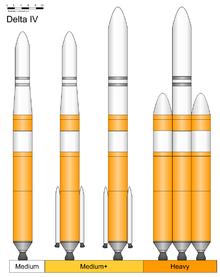 Les différents types de fusées Delta IV.