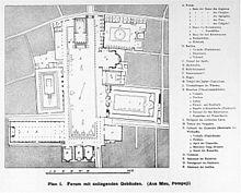 Kaart van het Forum in Pompeii, met de Tempel van Jupiter of Capitolium (H) aan de noordkant (middenboven)