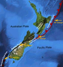 Die wichtigsten Störungszonen Neuseelands. Es zeigt, wie sich die pazifische und die australische Platte gegeneinander bewegen.
