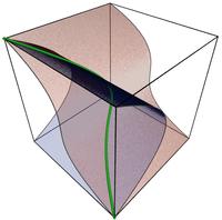 Il cubo contorto è una varietà algebrica proiettiva.