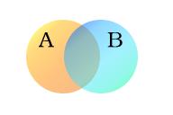 Sets A (wezens met twee benen) en B (wezens die kunnen vliegen)